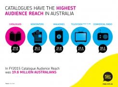 Catalogue Reach in Australia