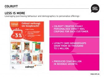 Colruyt<Br>personalised coupons to maximise consumer interest