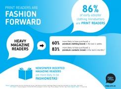 Print readers are fashion forward
