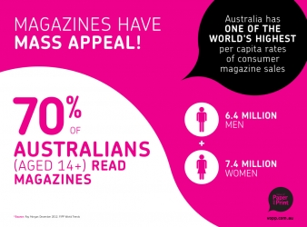 Magazines Have Mass Appeal