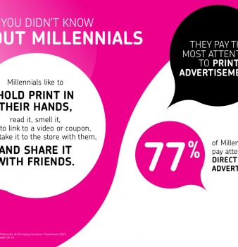 What You Didn't Know About Millenials