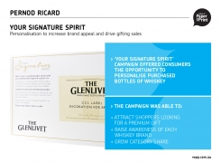 Pernod Ricard<br>Your Signature Spirit