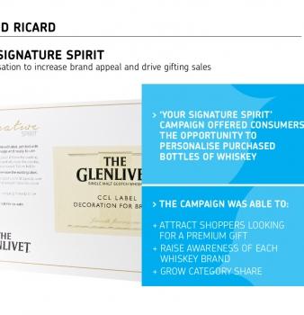 Pernod Ricard<br>Your Signature Spirit