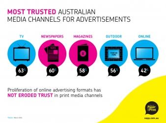 Trust in Print