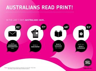 Australians read print