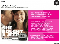 Jeep<br>multi-channel campaign to grow market share